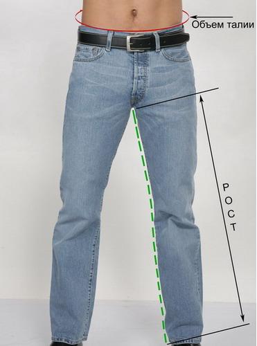 Критерии выбора мужских джинсов